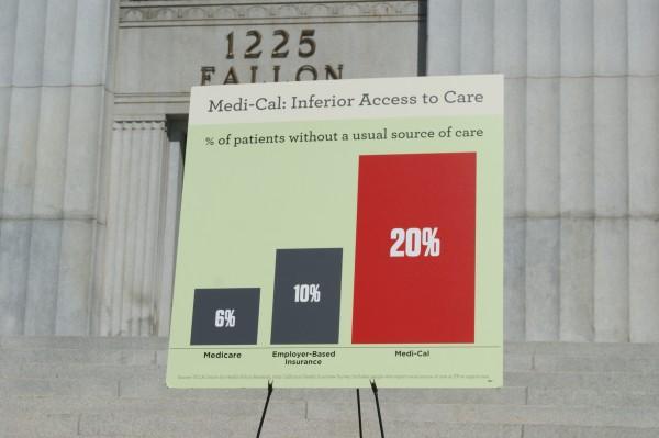 Gráfica del comportamiento del acceso a la atención médica a pacientes de MediCal.