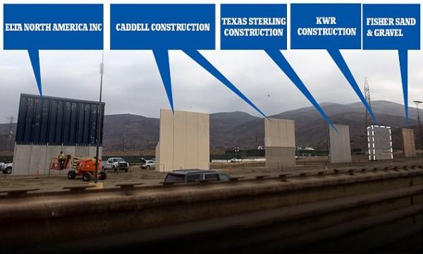 Imágenes de drones que muestran los prototipos de paredes fronterizas con México. Foto: Daily Mail.