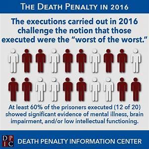 Foto: www.deathpenaltyinfo.com.