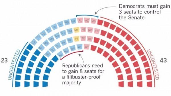 Correlación de fuerzas en Cámara de Representantes. Foto: www.millennialpolitics.co