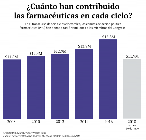 1 - Money By Cycle_SPANISH2