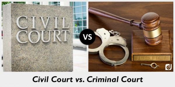 Discutir los diversos elementos del sistema de tribunales penales. Documentos de justicia penal ensayos gratuitos. Foto: www.amberwingpress.us.