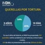Estadísticas de tortura del régimen de Piñera.
