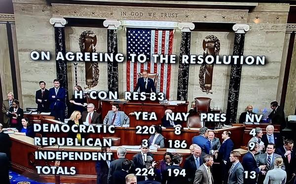 Votación final sobre la resolución para obligar al presidente Trump a pedir la autorización del congreso antes de iniciar un conflicto bélico con Irán.